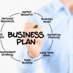 Small Business Guide: What's in Your Business Plan?