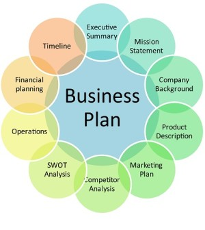 Business plan writers north carolina